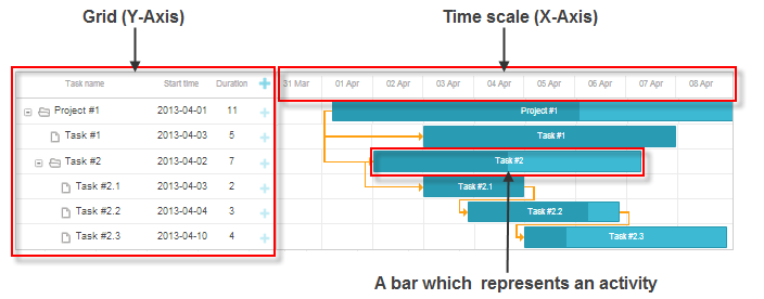 Interface of gantt chart gantt docs you can close open a branch by clicking on the icon near the title note the gantt chart displays only the tasks opened in the tree ccuart Choice Image
