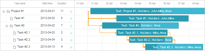 Configuring gantt chart gantt docs see the full list of available templates in the gantt apitemplates section ccuart Images