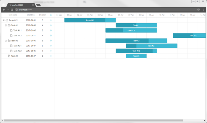 dhtmlxGantt with PHP: Laravel Gantt Docs