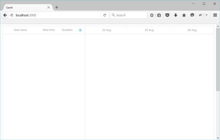 dhtmlxGantt with Ruby on Rails Gantt Docs