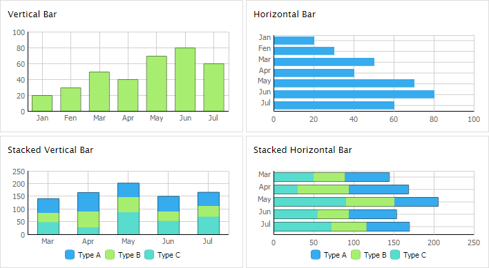 Bar chart dhtmlx docs bar chart ccuart Gallery