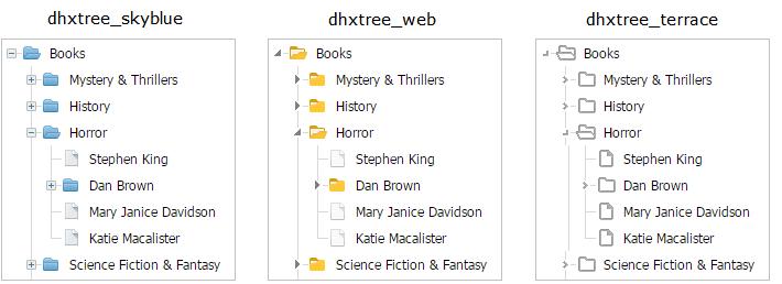 Initializing Tree DHTMLX Docs