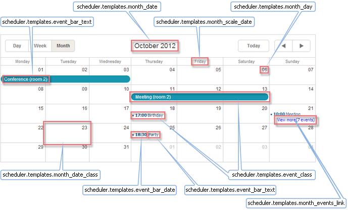 Month View Templates Scheduler Docs