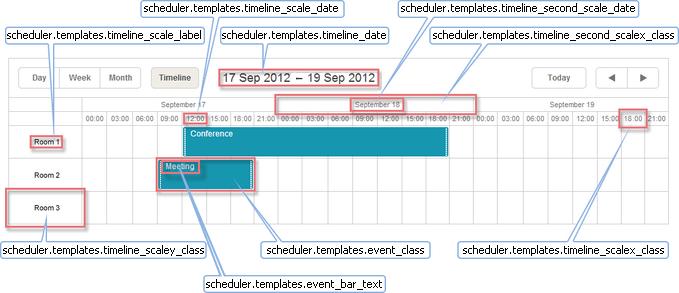 timeline view templates scheduler docs