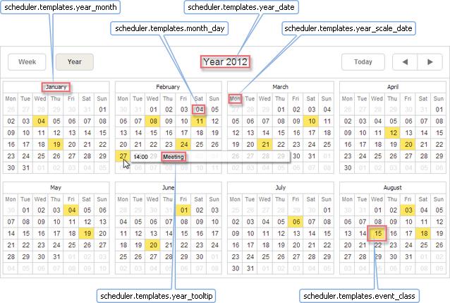 Year View Templates Scheduler Docs