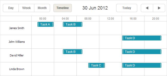 Timeline View Scheduler Docs